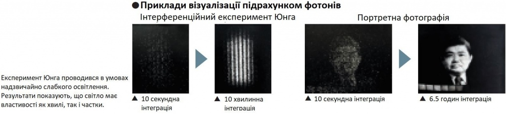 Examples of photon counting imaging.jpg