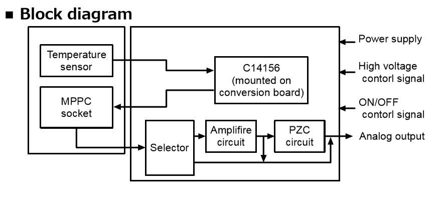 c14488_block diagram.png